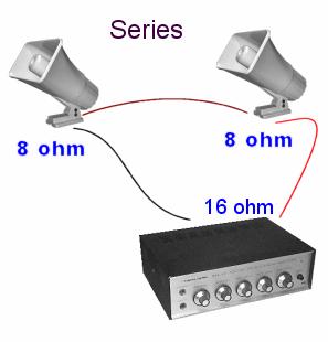 "A traditional company ""intercom system"" (image courtesy of Wikipedia)."